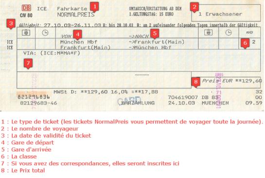 déchiffrer ticket de train allemand